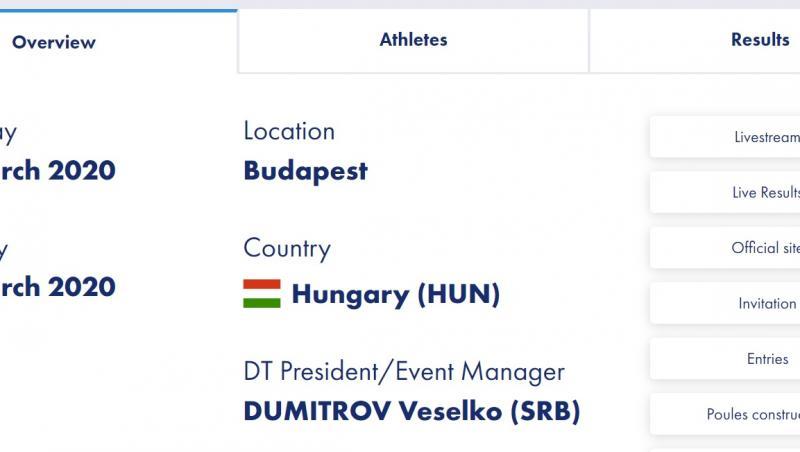 Întrecerea de la Budapesta a avut loc între 6 și 8 martie