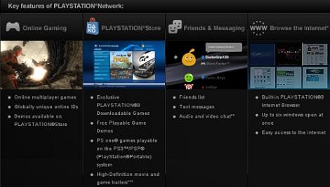 Sony PlayStation Network, din nou functional dupa atacul hackerilor