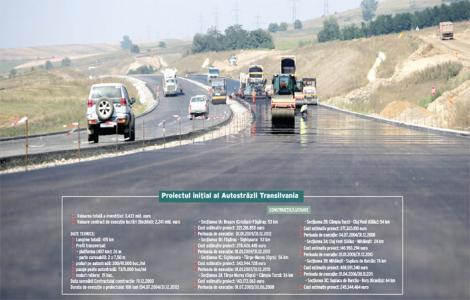 Fiecare kilometru din Autostrada Transilvania e cu 1,9 milioane de euro mai scump