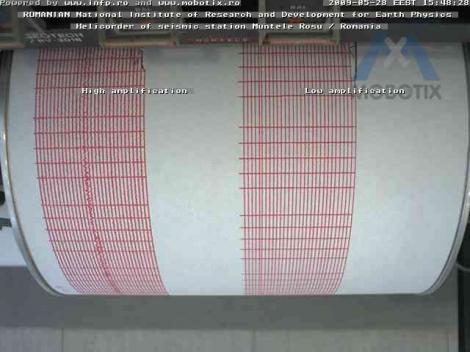 Cutremur cu magnitudinea 5,9 in Extremul Orient rus