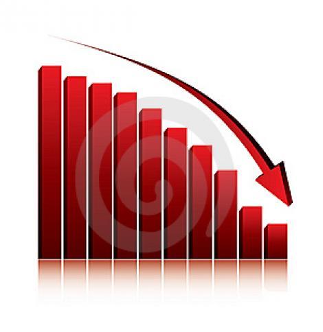 CE: Cresterea economica pentru Romania in 2012 a fost revizuita in scadere