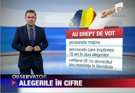 VIDEO! Alegerile locale in cifre