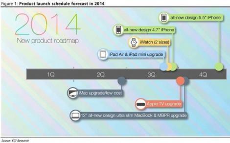 Un nou iPhone cu o diagonală de 5,5 inci? Posibil.