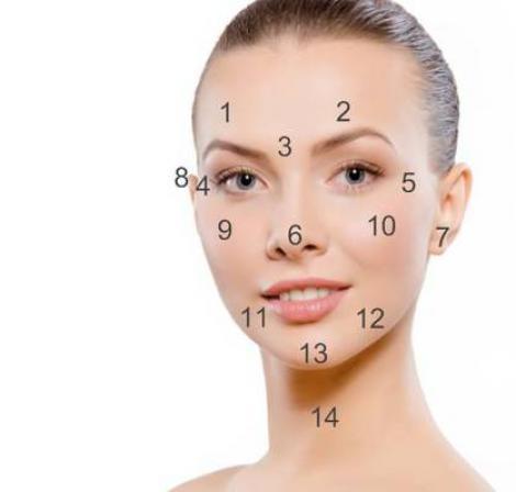 Leacuri rapide pentru acnee! Scapă RAPID de coșuri în funcție de zona în care apar