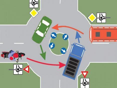 Punem pariu că nu le știi pe toate? 9 din 10 șoferi greșesc răspunsurile.  Cele mai grele întrebări din chestionarele auto