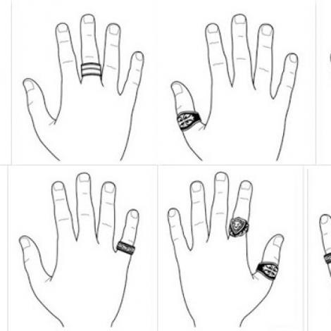 GENIAL! Pe care dintre degete preferi să porţi inele ? Ce spune asta despre tine