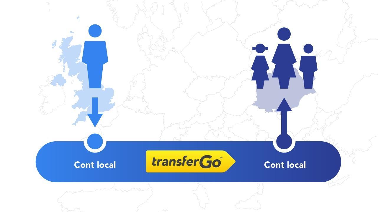 Români în Anglia: cum îți deschizi un cont bancar