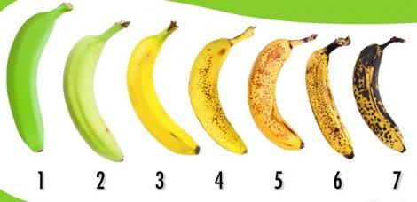 Alege ce banană ai mânca și află ce efecte are asupra ta! Trebuie neapărat să faci testul acesta!