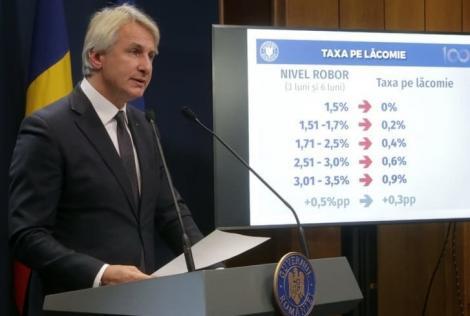 """Ce înseamnă """"taxa pe lăcomie"""", cea mai nouă măsură fiscală a Guvernului și cum sunt afectați românii cu credite"""