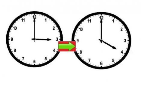 ORA DE VARĂ 2018. Ora 3 devine ora 4. Când se dă ceasul înainte?
