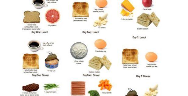 mijloacele de pierdere în greutate inexplicabile arderea celulelor grase