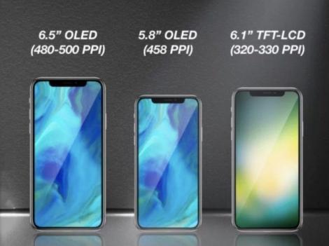 iPhone 9! Data la care poți să îl cumperi a fost confirmată!