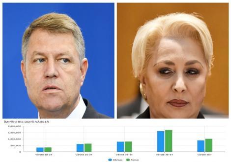 Alegerile prezidențiale 2019. Mai multe femei decât bărbați au ieșit la vot!