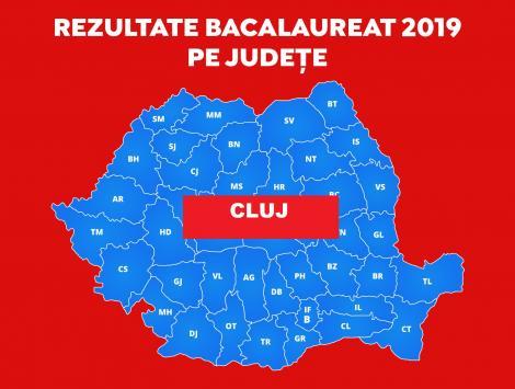 Rezultate Finale BAC 2019 - Cluj. Vezi note afișate pe a1.ro