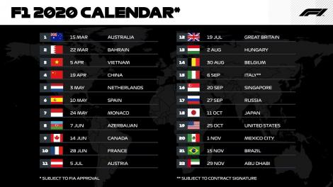 FIA a anunţat un calendar cu un număr record de curse pentru 2020