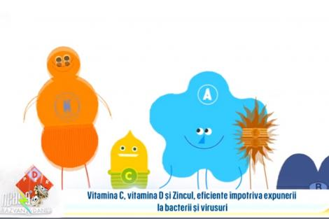 Cum și când se iau vitaminele și suplimentele alimentare?