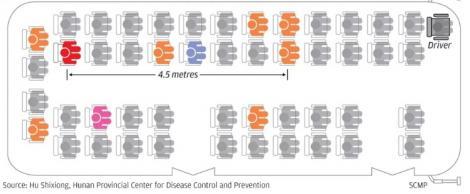 Cum se transmite coronavirusul în metrou, autobuz sau tramvai! Lovește la 4,5 metri, trăiește 30 de minute și rezistă patru zile!