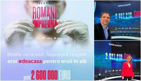 Peste 2.6 milioane de Euro s-au strâns în cadrul teledonului Români Împreună, organizat de Antena 1, Antena Stars, Happy Channel, ZU TV, Antena 3 şi Fundaţia Mereu Aproape şi suma nu se opreşte aici