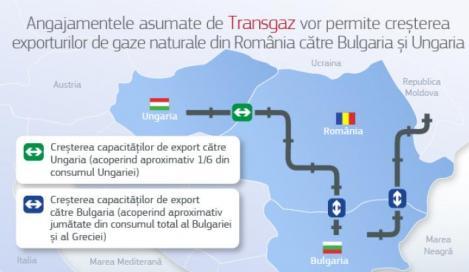 Comisia Europeană acceptă angajamentele propuse de Transgaz. Compania va pune la dispoziţia pieţei gaze pentru a fi exportate în Ungaria şi Bulgaria