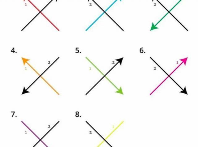 """Modul în care faci litera """"X"""" arată totul despre tine! Test de personalitate în cinci secunde"""