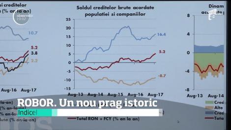 Robor, indicele pentru dobânda de referinţă la creditele în lei, un nou prag istoric