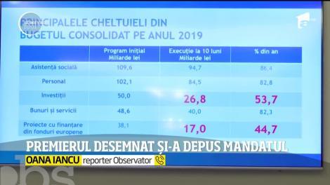 Surpriză de proporţii în urmă cu câteva clipe la Parlament. Florin Cîţu şi-a depus mandatul fix înainte de începerea votului din Parlament