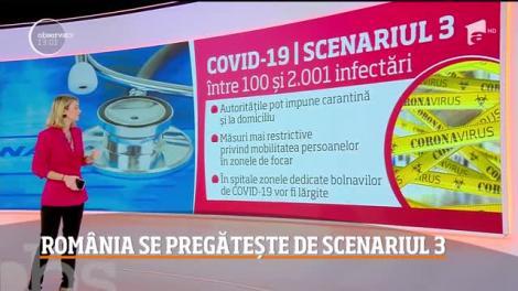 România se pregătește de scenariul trei! 97 de cazuri de coronavirus