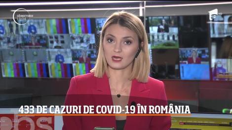 Observator Update, 22 martie, ora 13:00: Cel mai recent bilanţ al cazurilor de coronavirus în România