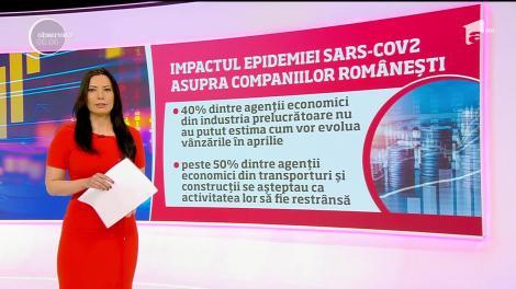 Economia, lovită dur de pandemie