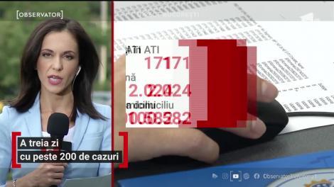 Numărul cazurilor active de coronavirus creşte iar în România