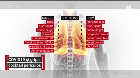 COVID-19 și gripa, cocktail periculos