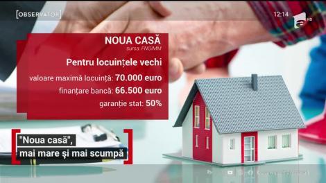 """Avans mai mare pentru românii care vor o locuinţă prin programul """"Noua casă"""""""