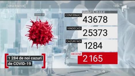 1284 de noi cazuri de Covid-19