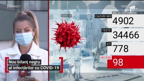 Nou bilanț negru al infectătilor cu COVID-19: 4.902 de cazuri noi și 98 de decese