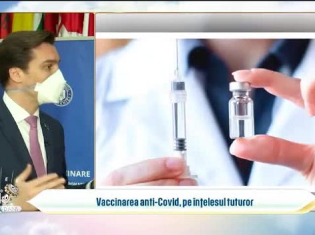 Vaccinarea anti-Covid, pe înțelesul tuturor