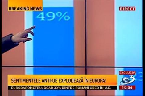 Punctul de Întâlnire: Sentimentele ANTI-U.E. explodează în Europa!