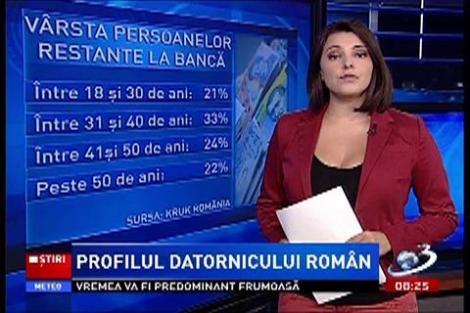 Cum arată portretul datornicului român