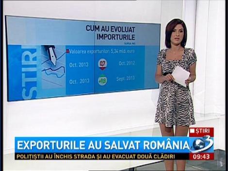 România a făcut exporturi de 4,7 miliarde de euro