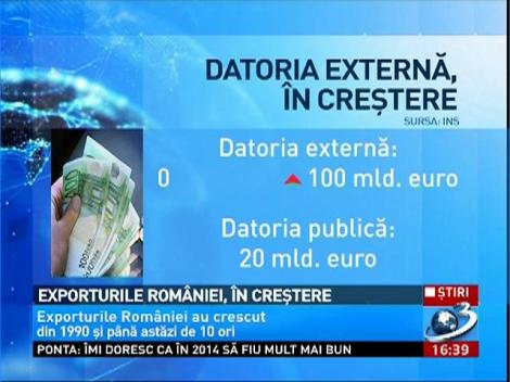 Exporturile româneşti, în creşterte