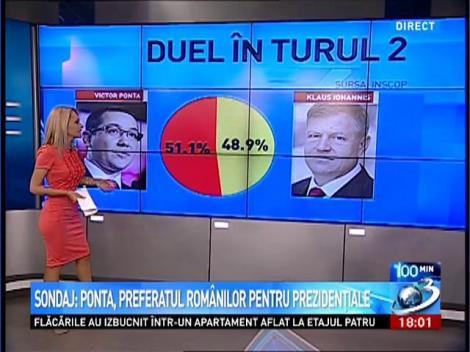 Sondaj: Ponta, preferatul românilor la prezidenţiale