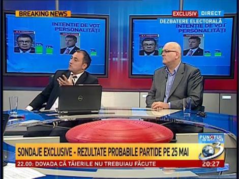 Punctul de Intalnire: Rezultatele sondajelor pentru candidatii Ponta, Antonescu, MRU si Predoiu