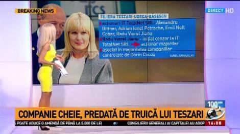Filiera Teszari-Udrea-Băsescu