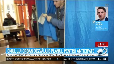 Omul lui Orban dezvăluie planul pentru anticipate