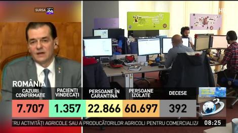 Ludovic Orban, atac la adresa ministrului de Finanţe