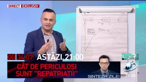 """Dr. Adrian Marinescu, avertisment sumbru despre pandemia de coronavirus: """"Mortalitatea începe să crească în cazul persoanelor de peste 40 de ani!"""""""