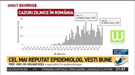 """""""Trebuie să ne obișnuim și să conviețuim cu acest virus"""". Un reputat epidemiolog anunță că România a intrat într-o nouă etapă a pandemiei"""