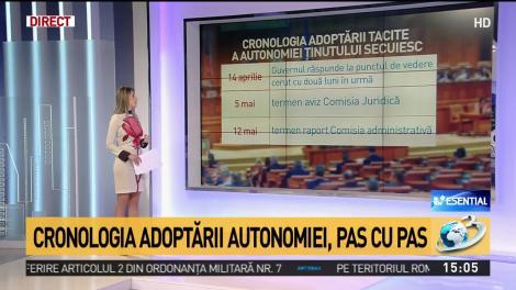 Senatul respinge proiectul de lege privind autonomia Ţinutului Secuiesc