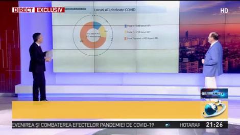 """Ce spune prof. Horațiu Moldovan despre explozia de cazuri de coronavirus din România: """"Putem gestiona. Vom atinge faza de platou!"""""""